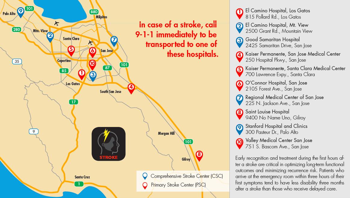 Stroke Centers in Santa Clara County
